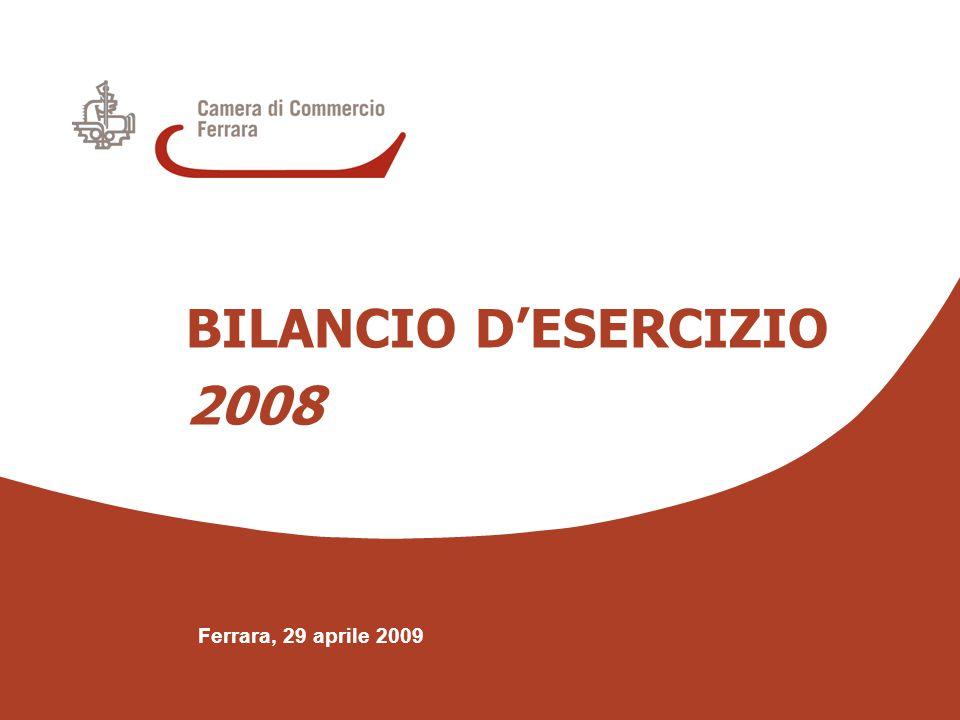 Ferrara, 29 aprile 2009 BILANCIO D'ESERCIZIO 2008