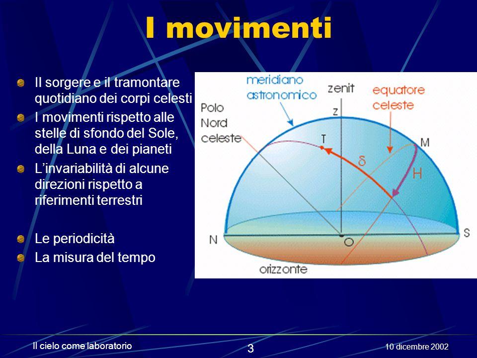 4 Il cielo come laboratorio 10 dicembre 2002 Il primo rivelatore: l'occhio Osservazioni ad occhio nudo dagli albori della civiltà umana e con i primi telescopi dall'epoca di Galileo Galilei (1610) In entrambi i casi l'occhio resta lo strumento usato per vedere le immagini e il disegno a mano il modo per registrarle