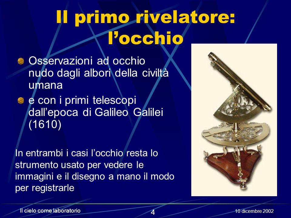 35 Il cielo come laboratorio 10 dicembre 2002 OverWhelmingly Large (OWL) Previsti 100 m di diametro, caratteristiche ancora allo studio 10 volte l'area di raccolta di tutti i telescopi mai costruiti (!) Magnitudine limite V=38