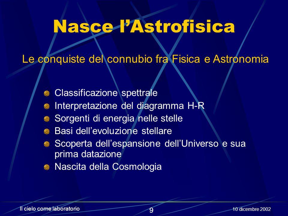 10 Il cielo come laboratorio 10 dicembre 2002 Classificazione spettrale