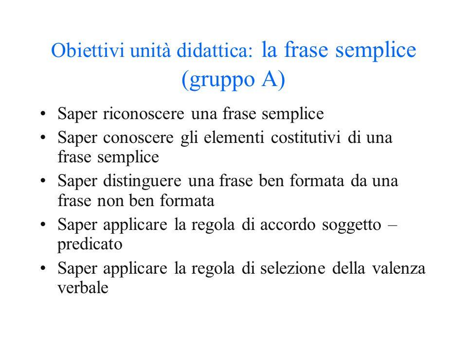 Obiettivi della singola unità apprendimento (la frase semplice) Definizione della frase semplice Limiti sintattici Limiti semantici (prerequisiti) (pr