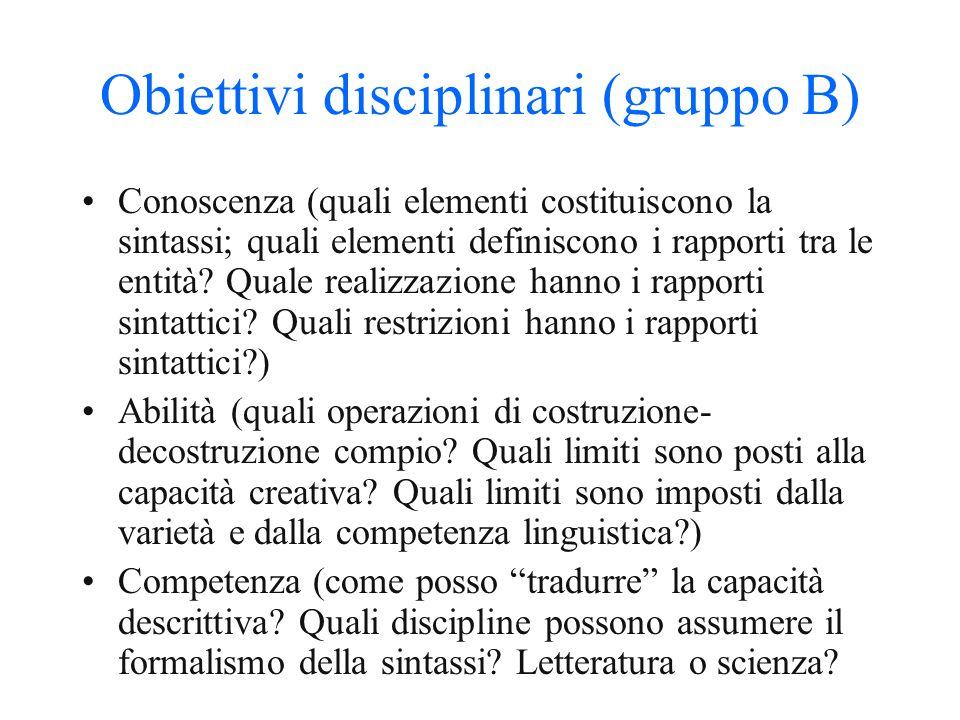 Nozione di frase semplice – complessa Rapporti di dipendenza (frasi – costituenti) Restrizione rapporti sintattici rapporto tempo- modi verbali Nozion