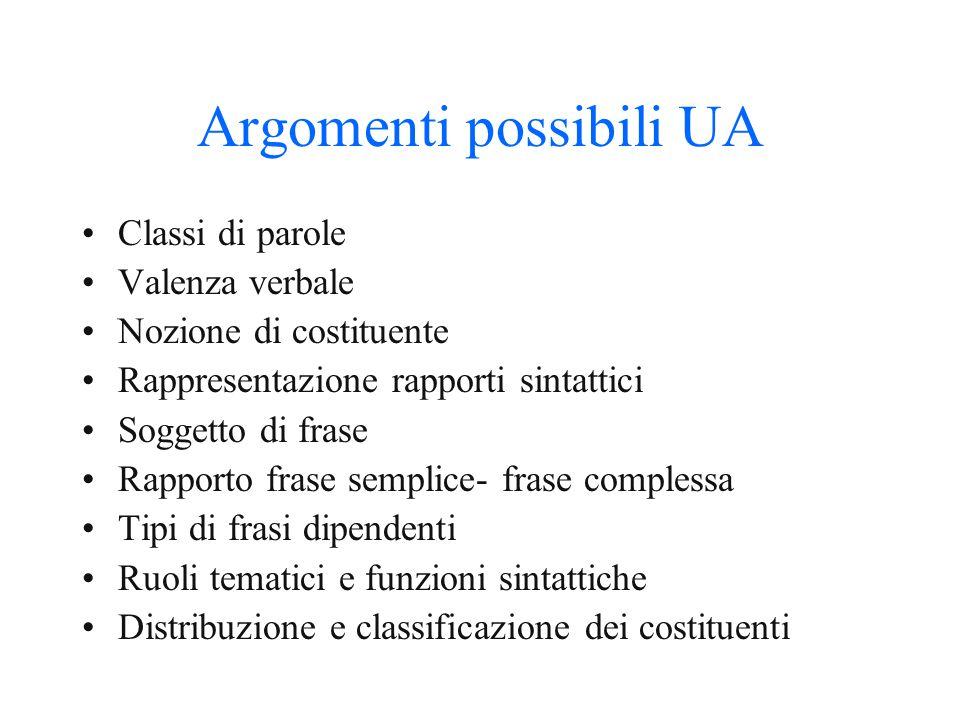 M.Sensini; La lingua e i testi. La riflessione sulla lingua.