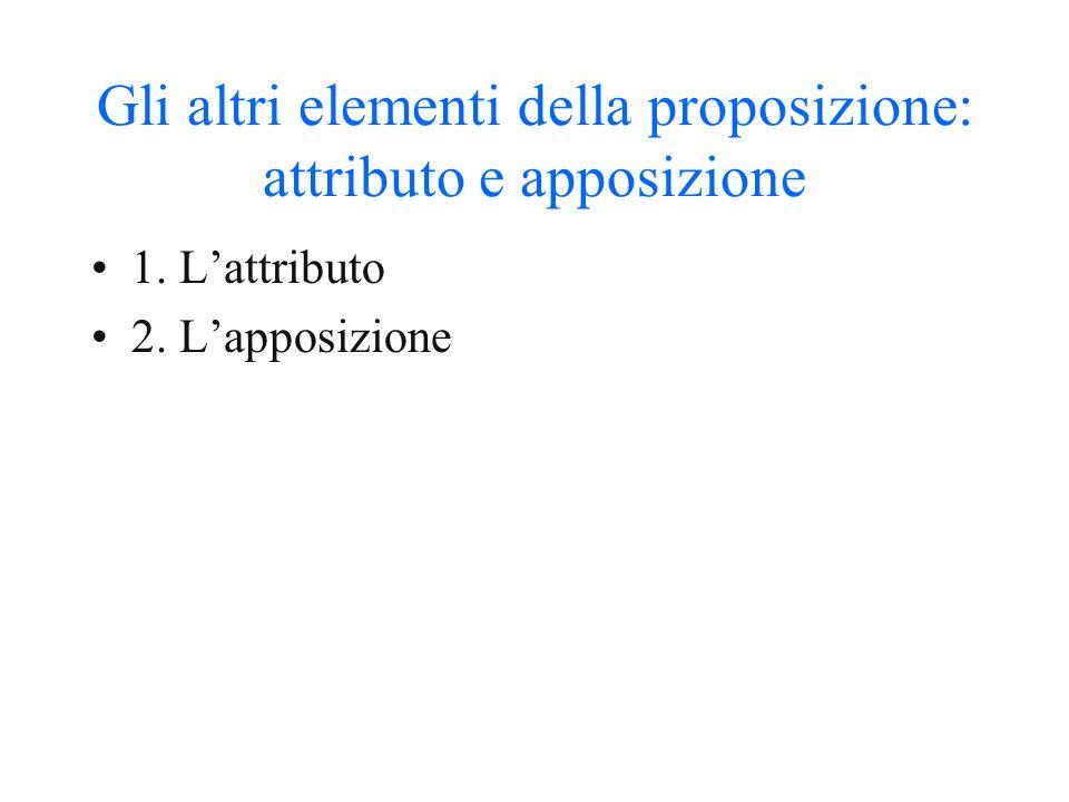 Gli elementi essenziali della proposizione: soggetto e predicato 1. Il soggetto 1.1 Il gruppo del soggetto 1.2 il soggetto partitivo 1.3 il soggetto p