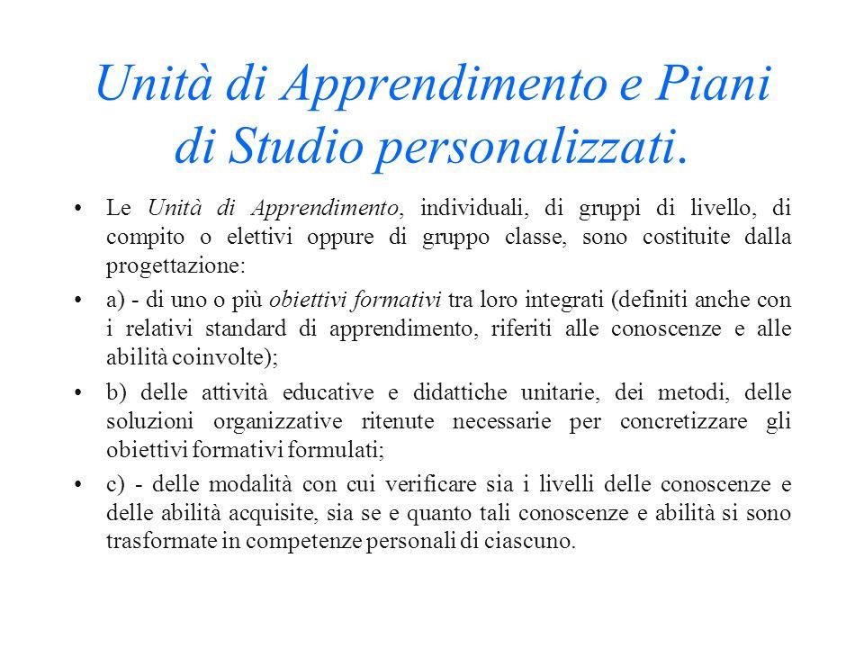 Contatti con il docente Il lavoro finale dovrà essere indirizzato ai seguenti indirizzi di posta elettronica: massimo.pantiglioni@unipv.itassimo.panti