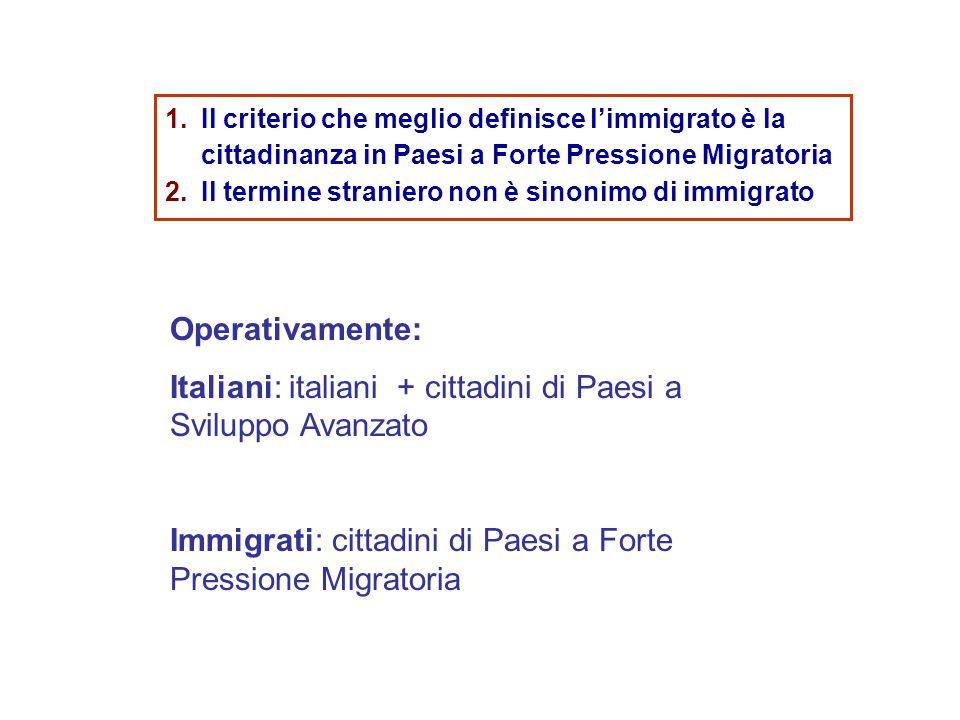 Operativamente: Italiani: italiani + cittadini di Paesi a Sviluppo Avanzato Immigrati: cittadini di Paesi a Forte Pressione Migratoria 1.Il criterio che meglio definisce l'immigrato è la cittadinanza in Paesi a Forte Pressione Migratoria 2.Il termine straniero non è sinonimo di immigrato