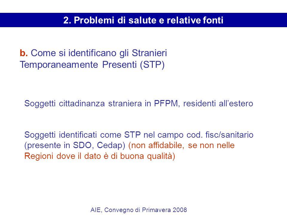 b. Come si identificano gli Stranieri Temporaneamente Presenti (STP) AIE, Convegno di Primavera 2008 Soggetti cittadinanza straniera in PFPM, resident