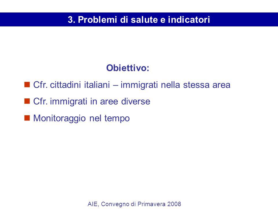 AIE, Convegno di Primavera 2008 3. Problemi di salute e indicatori Obiettivo: Cfr.