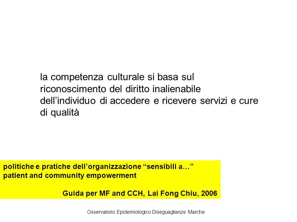 Assistenza in gravidanza a Reggio Emilia (Fonte: Cedap) N.