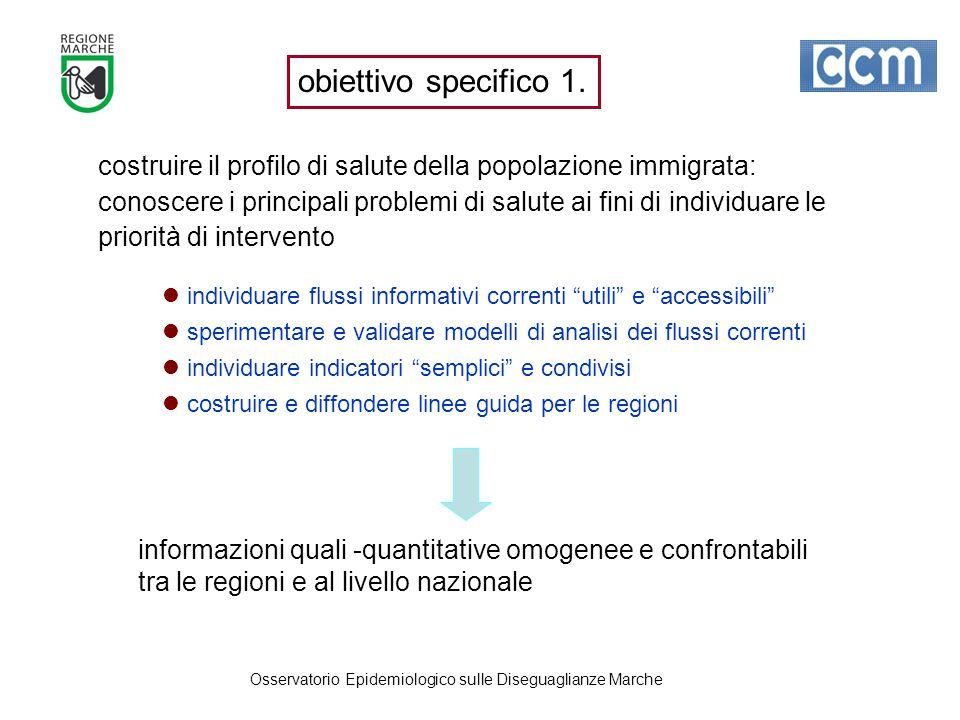 Tubercolosi (Fonte: Registro aziendale MIF) AIE, Convegno di Primavera 2008