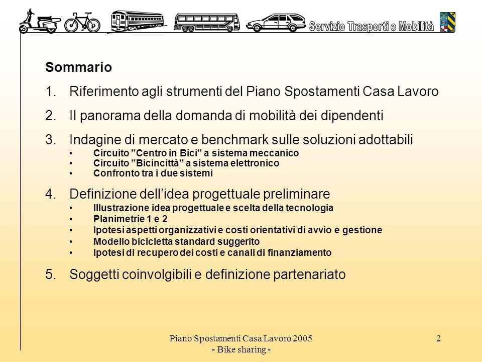 Piano Spostamenti Casa Lavoro 2005 - Bike sharing - 3 Riferimento agli strumenti del PSCL Leve e strumenti attuativi proposti ed approvati dal primo Piano degli Spostamenti Casa Lavoro della Provincia di Pesaro e Urbino.