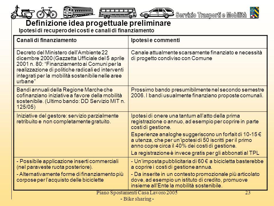 Piano Spostamenti Casa Lavoro 2005 - Bike sharing - 23 Definizione idea progettuale preliminare Ipotesi di recupero dei costi e canali di finanziamento Canali di finanziamentoIpotesi e commenti Decreto del Ministero dell Ambiente 22 dicembre 2000 (Gazzetta Ufficiale del 5 aprile 2001 n.