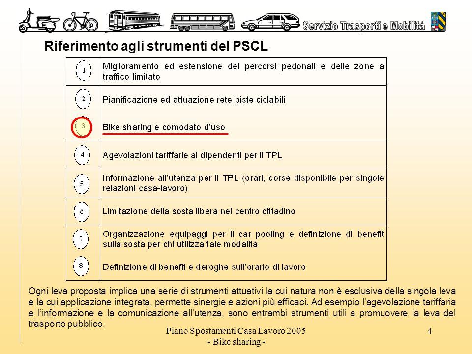 Piano Spostamenti Casa Lavoro 2005 - Bike sharing - 4 Riferimento agli strumenti del PSCL Ogni leva proposta implica una serie di strumenti attuativi la cui natura non è esclusiva della singola leva e la cui applicazione integrata, permette sinergie e azioni più efficaci.