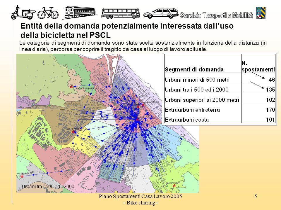 Piano Spostamenti Casa Lavoro 2005 - Bike sharing - 16 Definizione idea progettuale preliminare L' ipotesi iniziale prevede una fase di sperimentazione per valutare le problematiche organizzative e per testare il gradimento da parte dell'utenza.