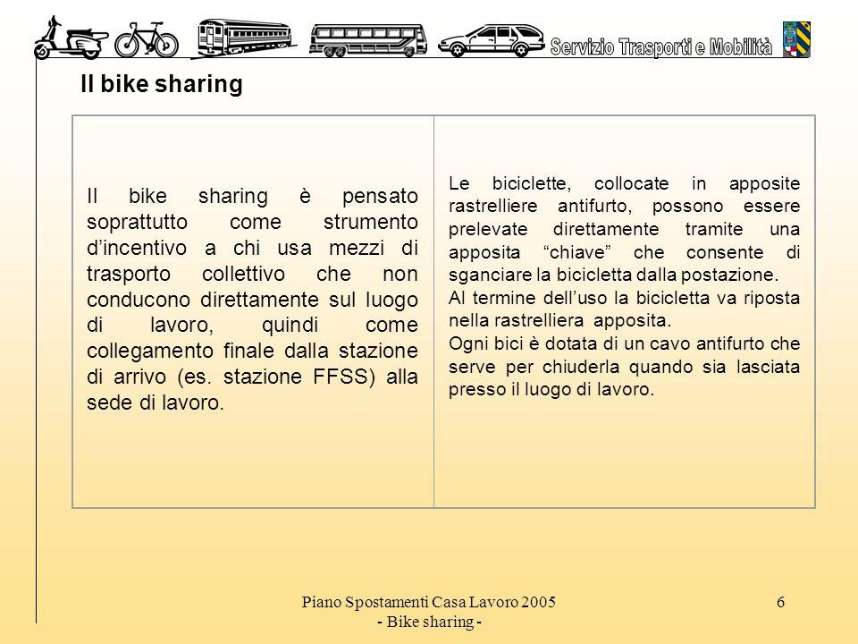 Piano Spostamenti Casa Lavoro 2005 - Bike sharing - 6 Il bike sharing Il bike sharing è pensato soprattutto come strumento d'incentivo a chi usa mezzi di trasporto collettivo che non conducono direttamente sul luogo di lavoro, quindi come collegamento finale dalla stazione di arrivo (es.