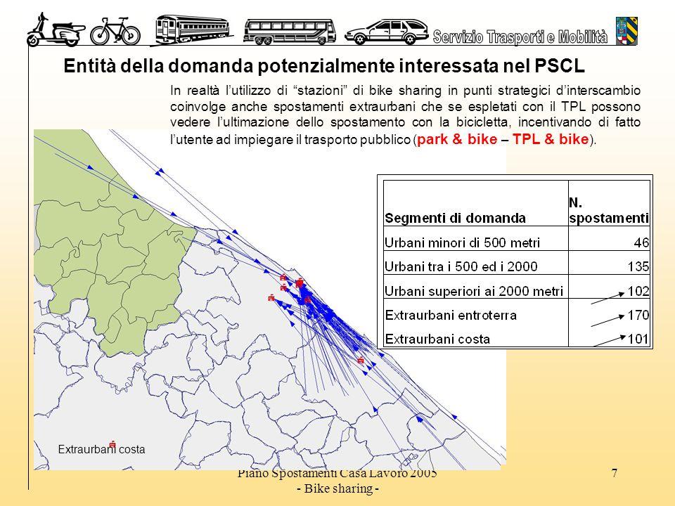 Piano Spostamenti Casa Lavoro 2005 - Bike sharing - 18 Definizione idea progettuale preliminare Al …….