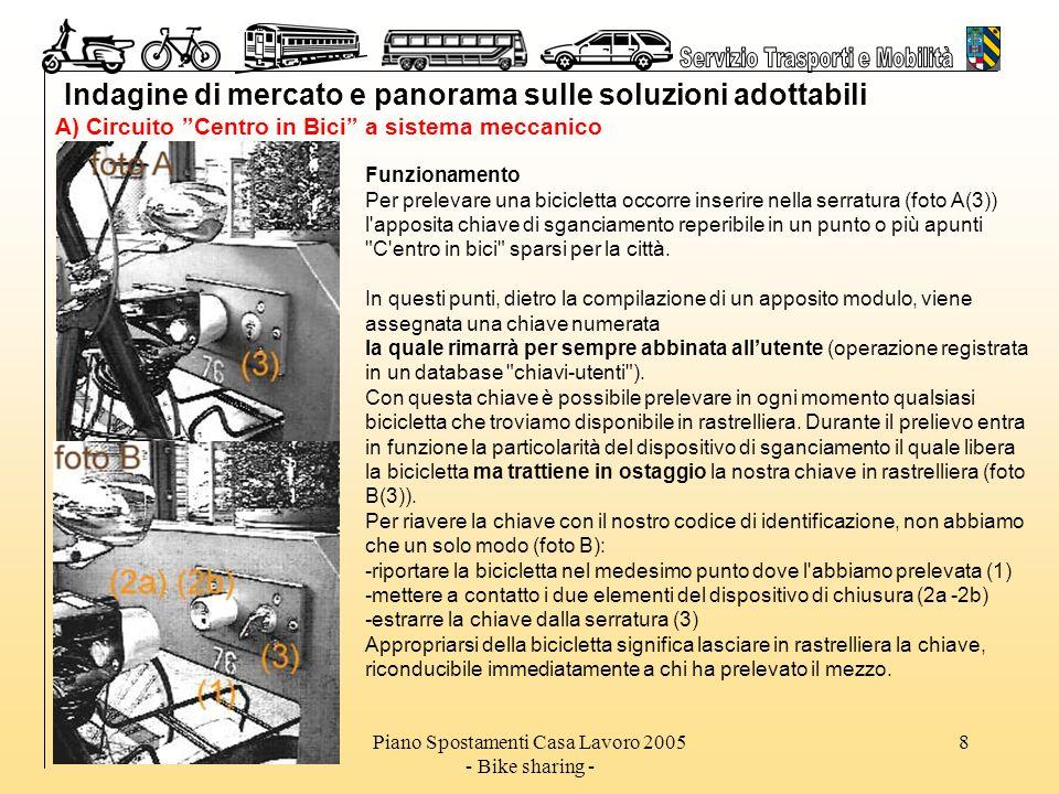 Piano Spostamenti Casa Lavoro 2005 - Bike sharing - 19 Definizione idea progettuale preliminare Ipotesi aspetti organizzativi e costi orientativi di avvio e gestione Funzioni organizzativeIpotesi proposte Uno o più punti dove l utente può registrarsi e reperire la chiave L'utente si registra e compila un modulo presso l'URP della Provincia di Pesaro e Urbino e presso la biglietteria dell'AMI della stazione delle corriere (eventualmente anche presso altro ente che partecipa all'iniziativa).