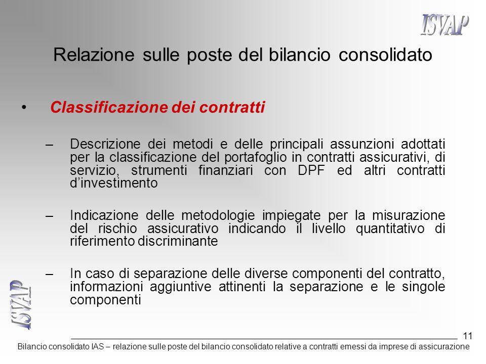 Bilancio consolidato IAS – relazione sulle poste del bilancio consolidato relative a contratti emessi da imprese di assicurazione 11 Relazione sulle p