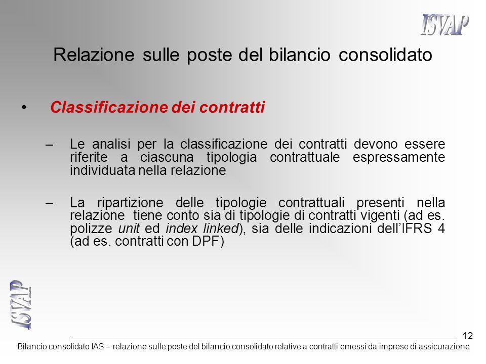 Bilancio consolidato IAS – relazione sulle poste del bilancio consolidato relative a contratti emessi da imprese di assicurazione 12 Relazione sulle p