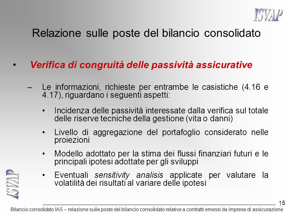 Bilancio consolidato IAS – relazione sulle poste del bilancio consolidato relative a contratti emessi da imprese di assicurazione 15 Relazione sulle p