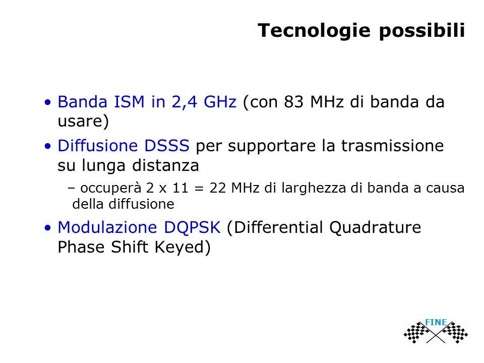 Tecnologie possibili Banda ISM in 2,4 GHz (con 83 MHz di banda da usare) Diffusione DSSS per supportare la trasmissione su lunga distanza – occuperà 2 x 11 = 22 MHz di larghezza di banda a causa della diffusione Modulazione DQPSK (Differential Quadrature Phase Shift Keyed) FINE