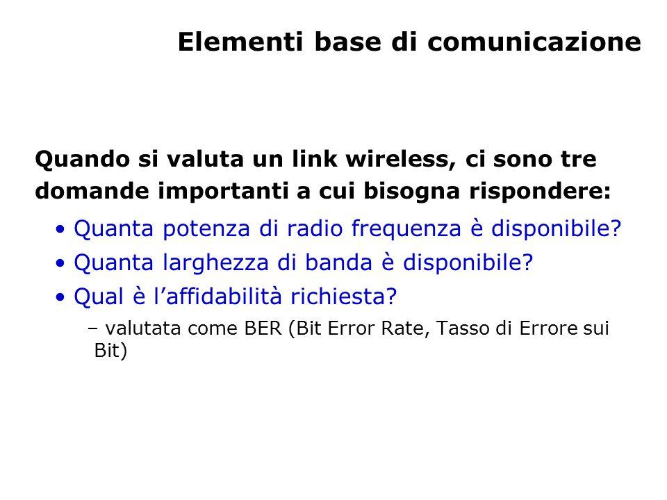 Elementi base di comunicazione Quando si valuta un link wireless, ci sono tre domande importanti a cui bisogna rispondere: Quanta potenza di radio frequenza è disponibile.