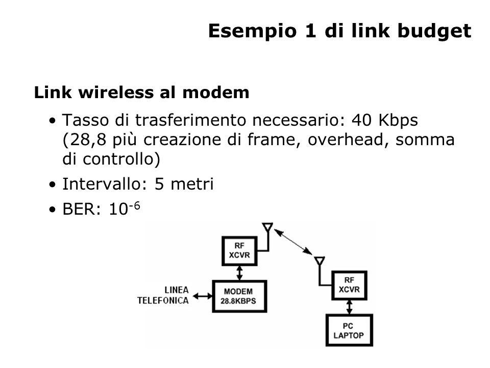 Esempio 1 di link budget Link wireless al modem Tasso di trasferimento necessario: 40 Kbps (28,8 più creazione di frame, overhead, somma di controllo) Intervallo: 5 metri BER: 10 -6