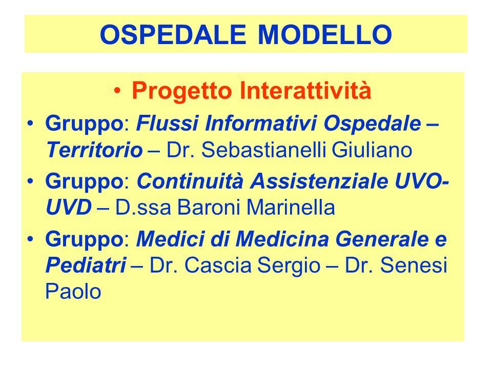 OSPEDALE MODELLO Progetto Interattività Gruppo: Flussi Informativi Ospedale – Territorio – Dr. Sebastianelli Giuliano Gruppo: Continuità Assistenziale