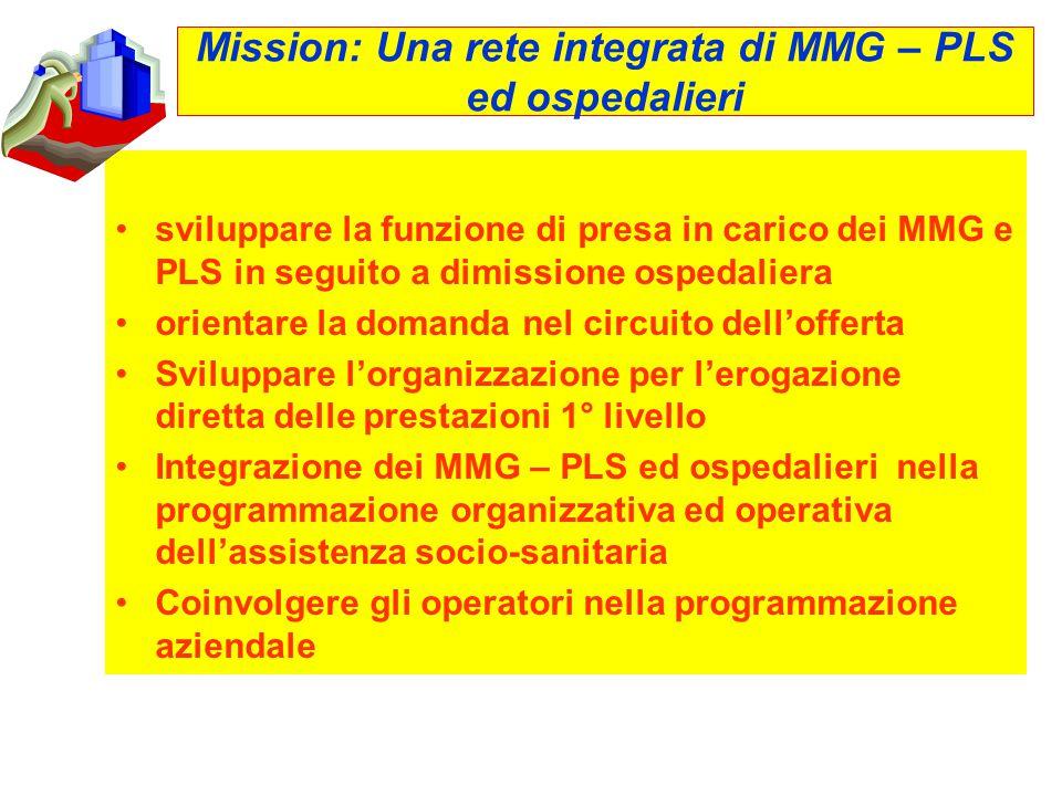 Mission: Una rete integrata di MMG – PLS ed ospedalieri sviluppare la funzione di presa in carico dei MMG e PLS in seguito a dimissione ospedaliera orientare la domanda nel circuito dell'offerta Sviluppare l'organizzazione per l'erogazione diretta delle prestazioni 1° livello Integrazione dei MMG – PLS ed ospedalieri nella programmazione organizzativa ed operativa dell'assistenza socio-sanitaria Coinvolgere gli operatori nella programmazione aziendale