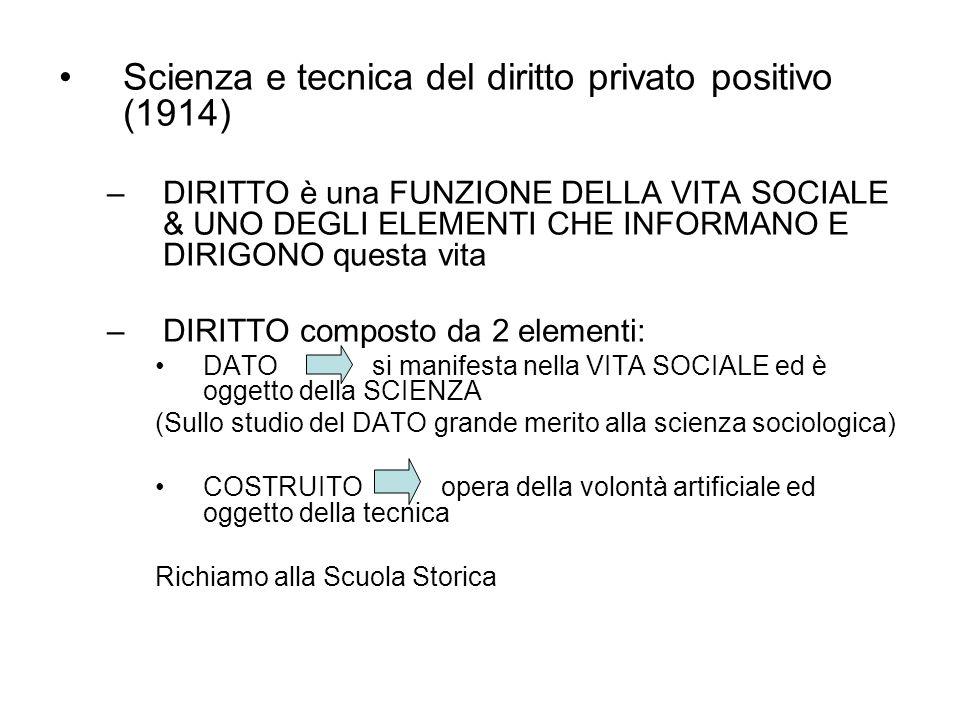 Scienza e tecnica del diritto privato positivo (1914) –DIRITTO è una FUNZIONE DELLA VITA SOCIALE & UNO DEGLI ELEMENTI CHE INFORMANO E DIRIGONO questa