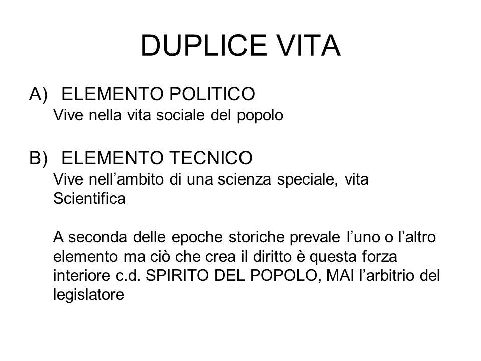 DUPLICE VITA A)ELEMENTO POLITICO Vive nella vita sociale del popolo B)ELEMENTO TECNICO Vive nell'ambito di una scienza speciale, vita Scientifica A se