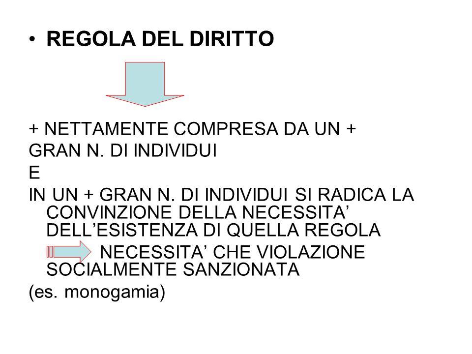 REGOLA DEL DIRITTO + NETTAMENTE COMPRESA DA UN + GRAN N. DI INDIVIDUI E IN UN + GRAN N. DI INDIVIDUI SI RADICA LA CONVINZIONE DELLA NECESSITA' DELL'ES