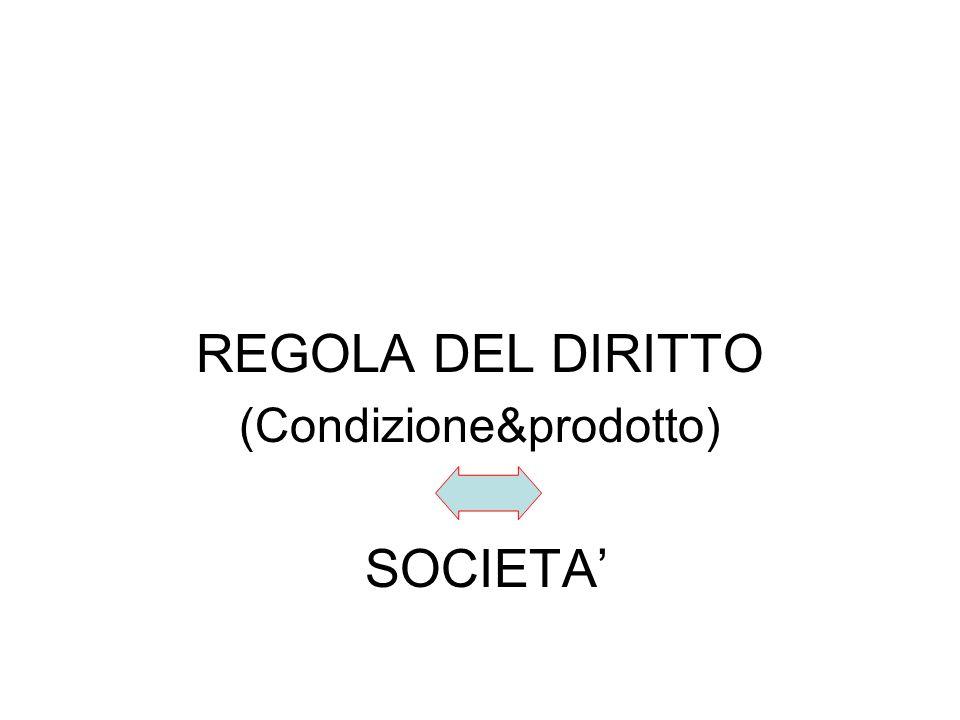 REGOLA DEL DIRITTO (Condizione&prodotto) SOCIETA'