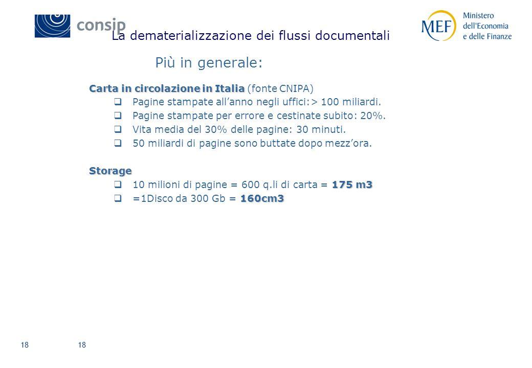 18 La dematerializzazione dei flussi documentali Carta in circolazione in Italia Carta in circolazione in Italia (fonte CNIPA)  Pagine stampate all'anno negli uffici:> 100 miliardi.