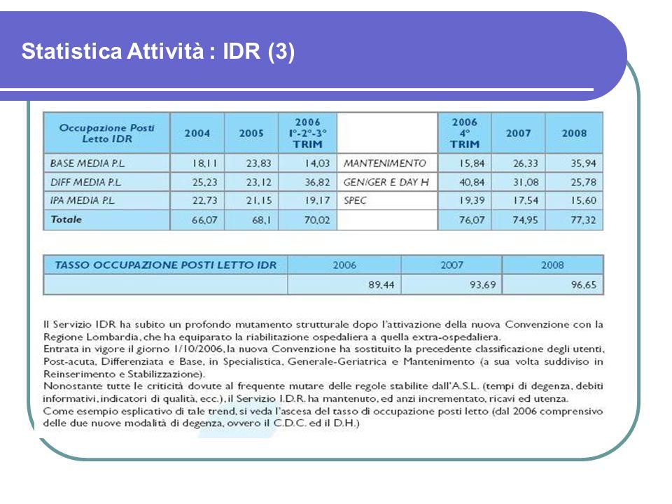 Statistica Attività : IDR (3)