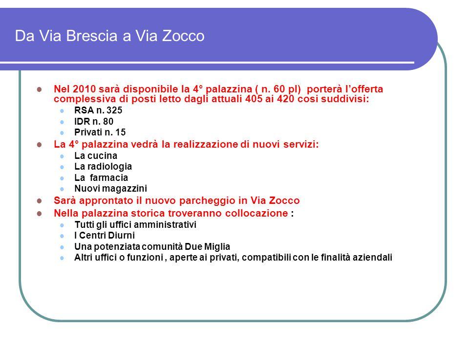 Da Via Brescia a Via Zocco Nel 2010 sarà disponibile la 4° palazzina ( n.