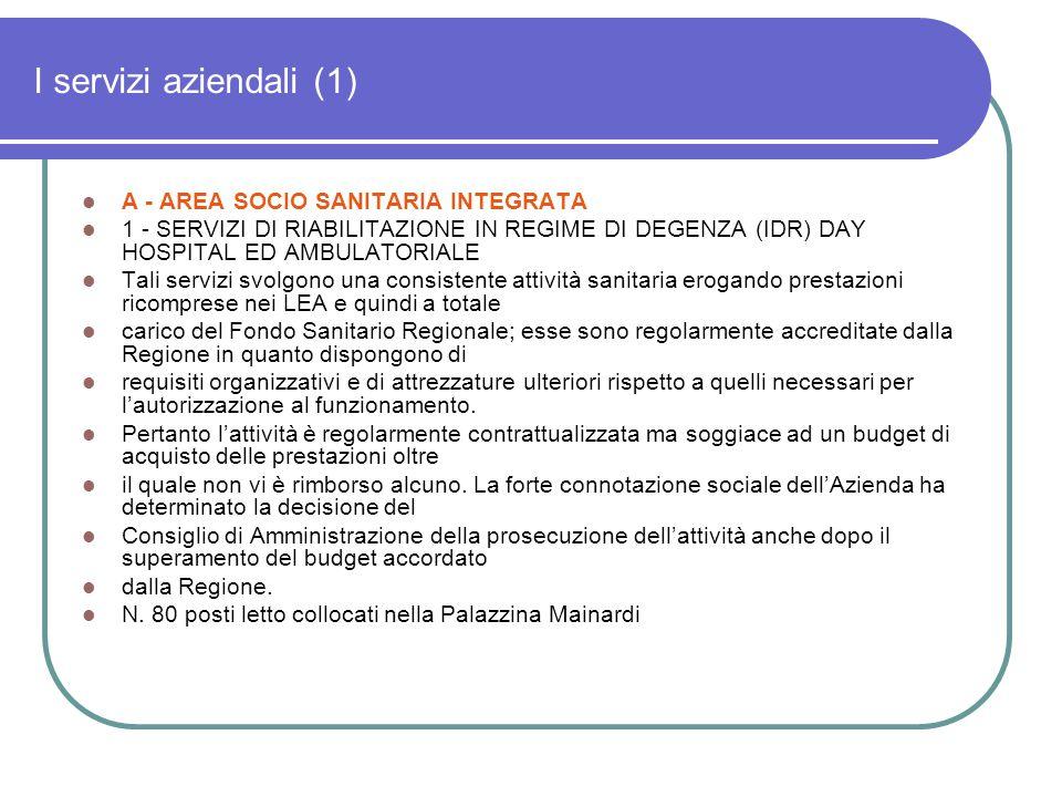 I servizi aziendali (3) 3 - SERVIZI SOCIO SANITARI TERRITORIALI Attività solo diurna, non vi sono quindi strutture di degenza.