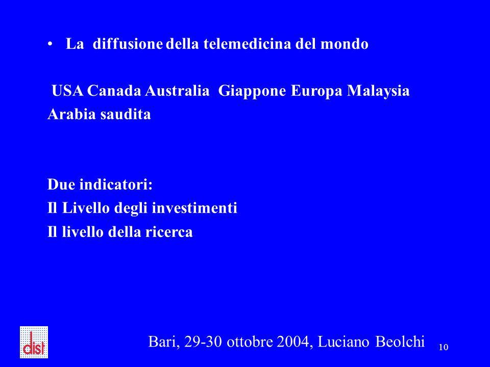 Bari, 29-30 ottobre 2004, Luciano Beolchi 10 La diffusione della telemedicina del mondo USA Canada Australia Giappone Europa Malaysia Arabia saudita Due indicatori: Il Livello degli investimenti Il livello della ricerca