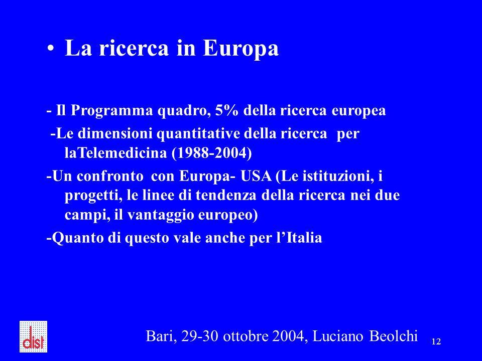 Bari, 29-30 ottobre 2004, Luciano Beolchi 12 La ricerca in Europa - Il Programma quadro, 5% della ricerca europea -Le dimensioni quantitative della ricerca per laTelemedicina (1988-2004) -Un confronto con Europa- USA (Le istituzioni, i progetti, le linee di tendenza della ricerca nei due campi, il vantaggio europeo) -Quanto di questo vale anche per l'Italia