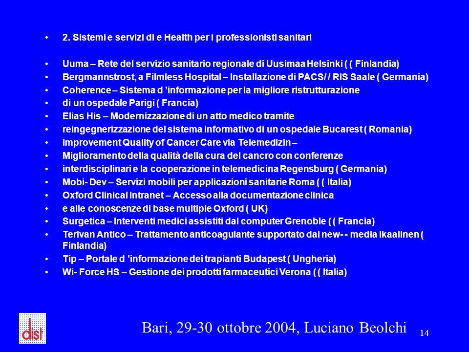 Bari, 29-30 ottobre 2004, Luciano Beolchi 14 2.