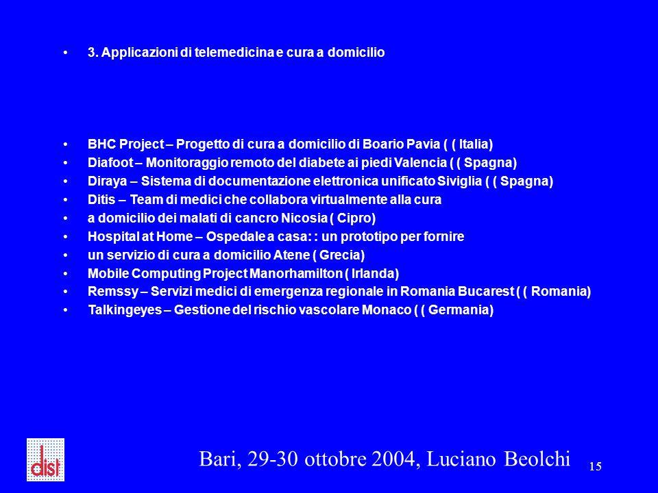 Bari, 29-30 ottobre 2004, Luciano Beolchi 15 3. Applicazioni di telemedicina e cura a domicilio BHC Project – Progetto di cura a domicilio di Boario P