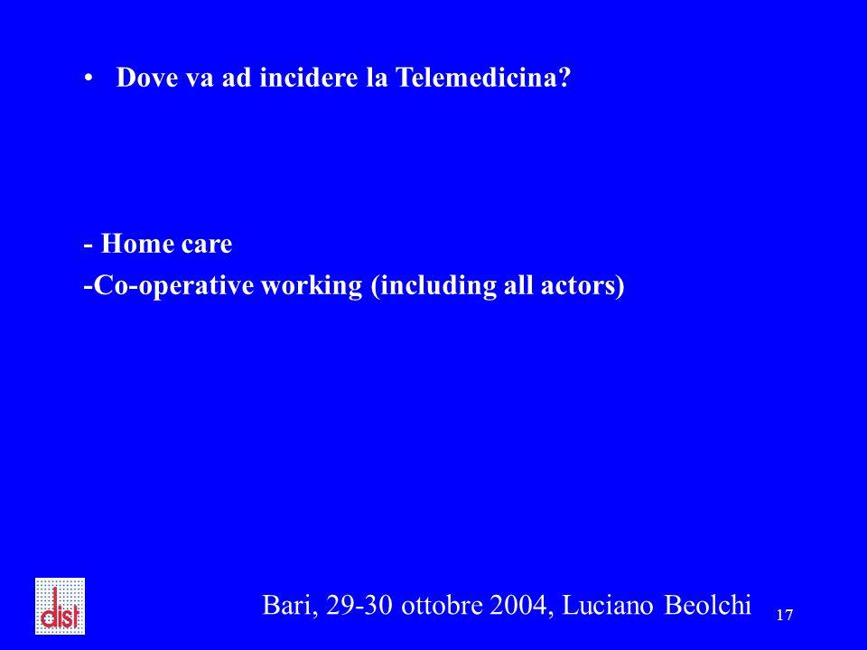 Bari, 29-30 ottobre 2004, Luciano Beolchi 17 Dove va ad incidere la Telemedicina? - Home care -Co-operative working (including all actors)