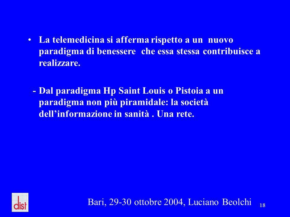 Bari, 29-30 ottobre 2004, Luciano Beolchi 18 La telemedicina si afferma rispetto a un nuovo paradigma di benessere che essa stessa contribuisce a realizzare.