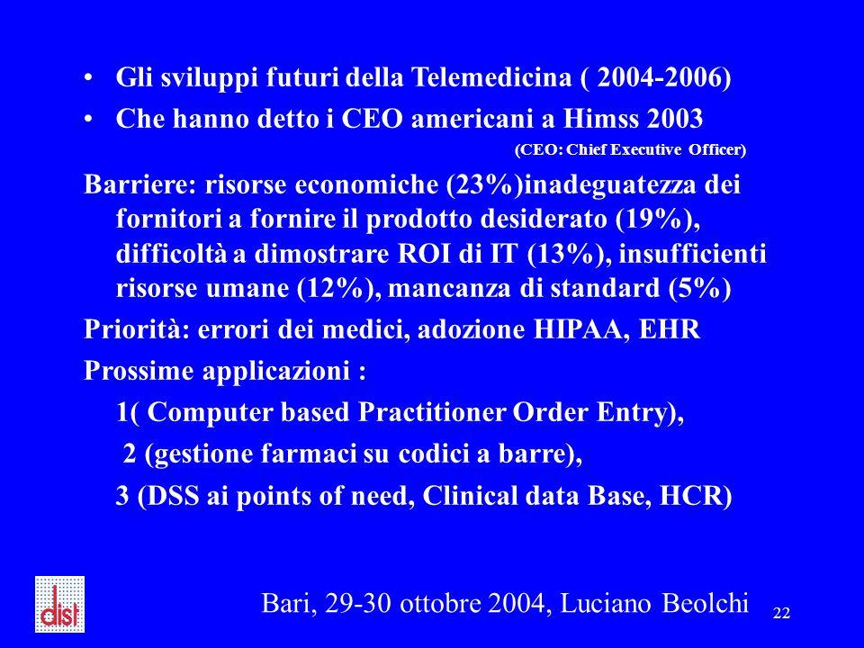 Bari, 29-30 ottobre 2004, Luciano Beolchi 22 Gli sviluppi futuri della Telemedicina ( 2004-2006) Che hanno detto i CEO americani a Himss 2003 (CEO: Chief Executive Officer) Barriere: risorse economiche (23%)inadeguatezza dei fornitori a fornire il prodotto desiderato (19%), difficoltà a dimostrare ROI di IT (13%), insufficienti risorse umane (12%), mancanza di standard (5%) Priorità: errori dei medici, adozione HIPAA, EHR Prossime applicazioni : 1( Computer based Practitioner Order Entry), 2 (gestione farmaci su codici a barre), 3 (DSS ai points of need, Clinical data Base, HCR)