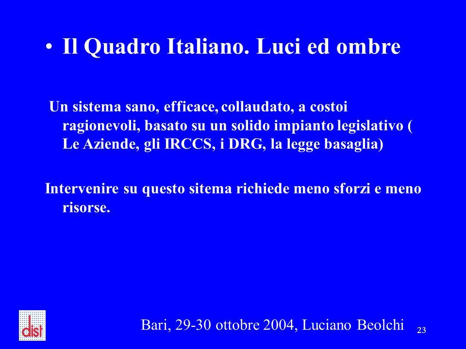 Bari, 29-30 ottobre 2004, Luciano Beolchi 23 Il Quadro Italiano. Luci ed ombre Un sistema sano, efficace, collaudato, a costoi ragionevoli, basato su