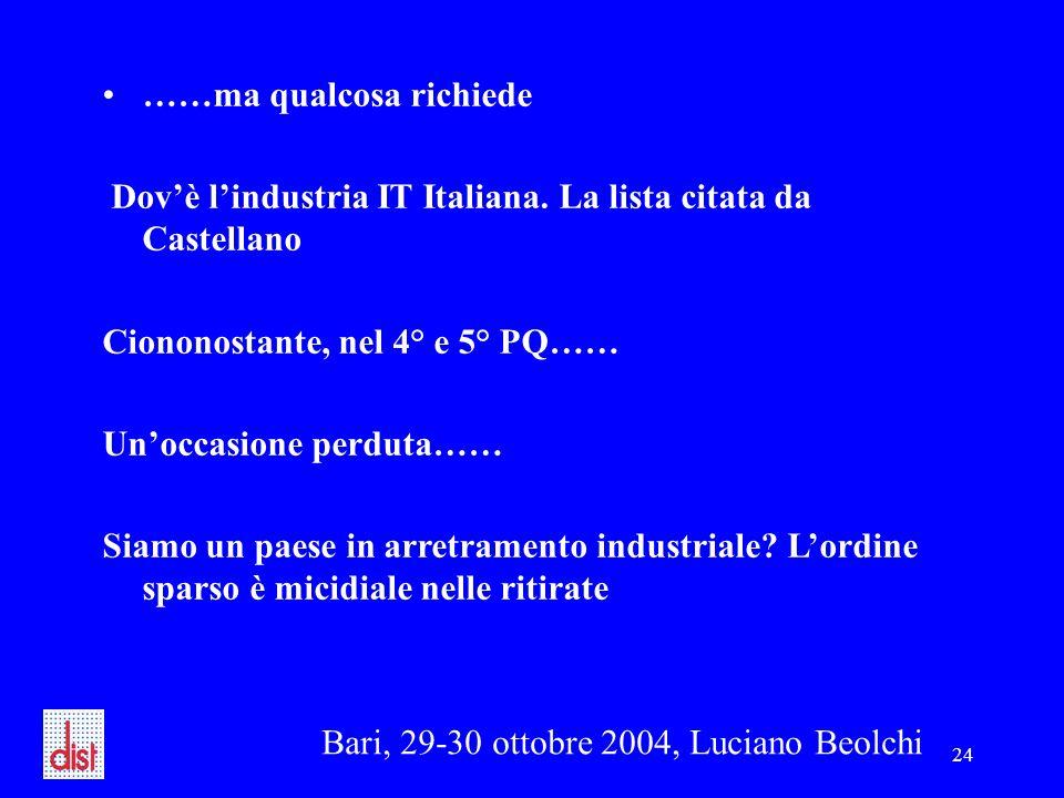 Bari, 29-30 ottobre 2004, Luciano Beolchi 24 ……ma qualcosa richiede Dov'è l'industria IT Italiana. La lista citata da Castellano Ciononostante, nel 4°
