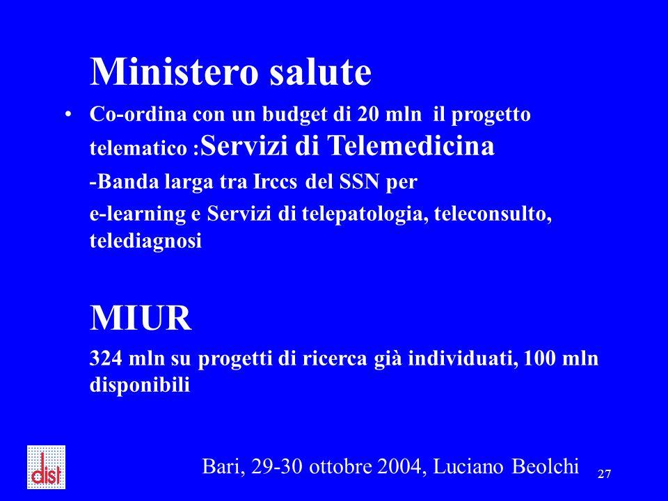 Bari, 29-30 ottobre 2004, Luciano Beolchi 27 Ministero salute Co-ordina con un budget di 20 mln il progetto telematico : Servizi di Telemedicina -Band