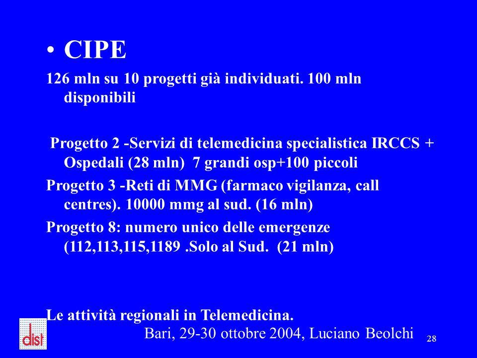 Bari, 29-30 ottobre 2004, Luciano Beolchi 28 CIPE 126 mln su 10 progetti già individuati. 100 mln disponibili Progetto 2 -Servizi di telemedicina spec