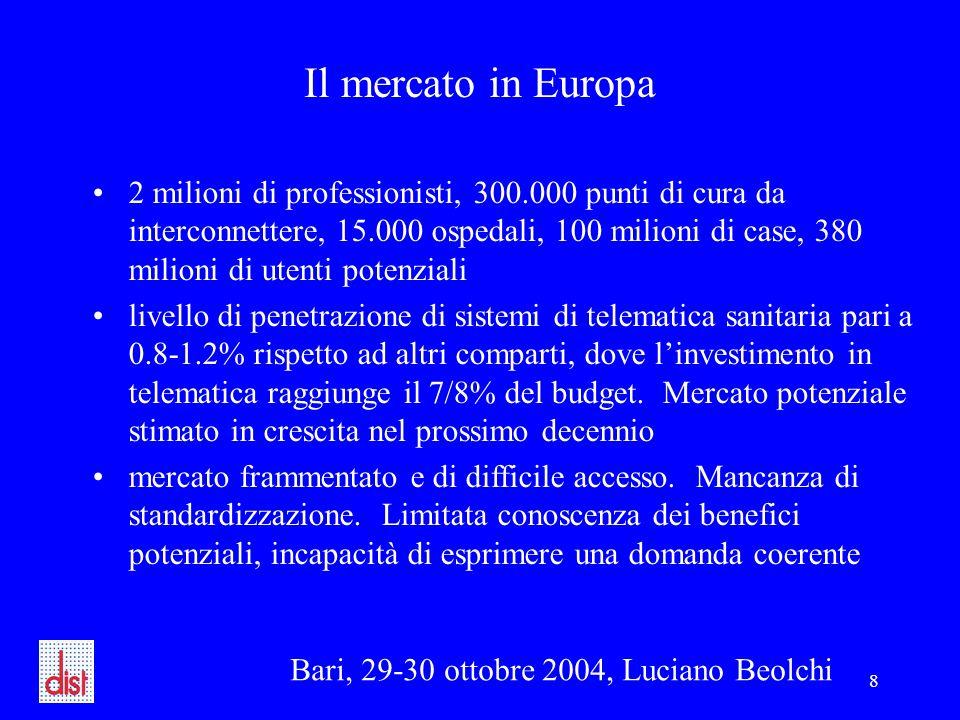 Bari, 29-30 ottobre 2004, Luciano Beolchi 8 2 milioni di professionisti, 300.000 punti di cura da interconnettere, 15.000 ospedali, 100 milioni di case, 380 milioni di utenti potenziali livello di penetrazione di sistemi di telematica sanitaria pari a 0.8-1.2% rispetto ad altri comparti, dove l'investimento in telematica raggiunge il 7/8% del budget.