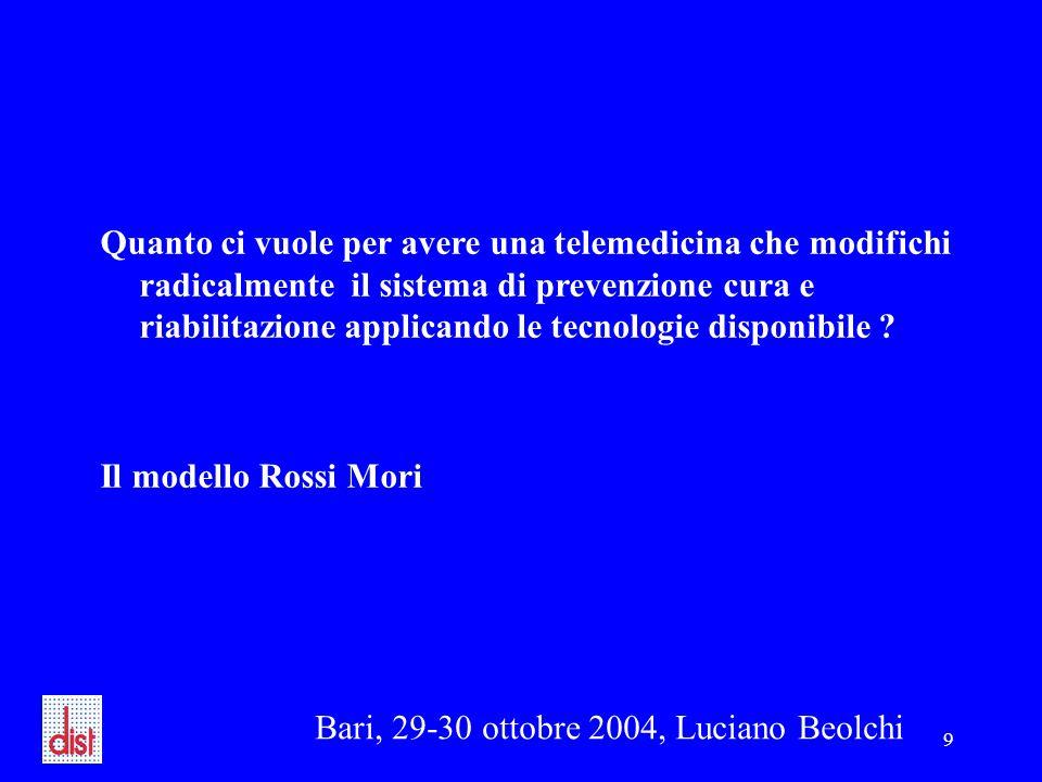 Bari, 29-30 ottobre 2004, Luciano Beolchi 9 Quanto ci vuole per avere una telemedicina che modifichi radicalmente il sistema di prevenzione cura e riabilitazione applicando le tecnologie disponibile .